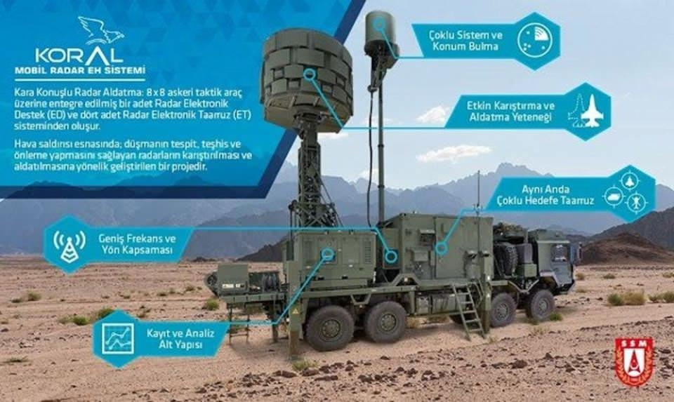 <p>Hava kuvvetleri bünyesinde görev yapan tam sayısı bilinmeyen hava araçlarının bir kısmı TUSAŞ ANKA ve Bayraktar İHA da Türkiye üretimidir. Bunların yanı sıra I-GNAT ve IAI Heron İHAlarıda aktif görev yapmaktadır. ABD'den silahlı İHA alınamaması üzerine ANKA ve Bayraktar İHAları, Roketsan tarafından üretilen cirit füzeleri ile silahlandırılmaya başlamıştır.</p>  <p></p>