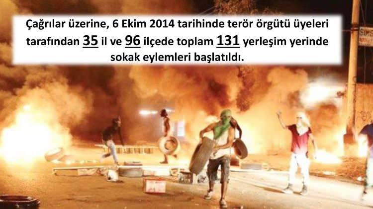 """<p>PKK/KCK/PYD/YPGterör örgütü elebaşlarının yaptıkları açıklamalar vetalimatlar doğrultusundaSelahattin Demirtaş veFigenYüksekdağ'ıneş başkanlığını yaptığıHDP'ninMerkez Karar Yürütme Kurulu tarafından06 Ekim 2014 tarihinde;""""HALKLARIMIZA ACİL ÇAĞRI"""" başlığı altında""""<em>AKP iktidarının</em><em>Kobane'ye</em><em>ambargo tutumunu protesto etmek üzere halklarımızı sokağa çıkmaya ve sokağa çıkmış olanl</em><em>ara destek vermeye çağırıyoruz.""""</em>açıklamasıyapılmıştır.</p>"""