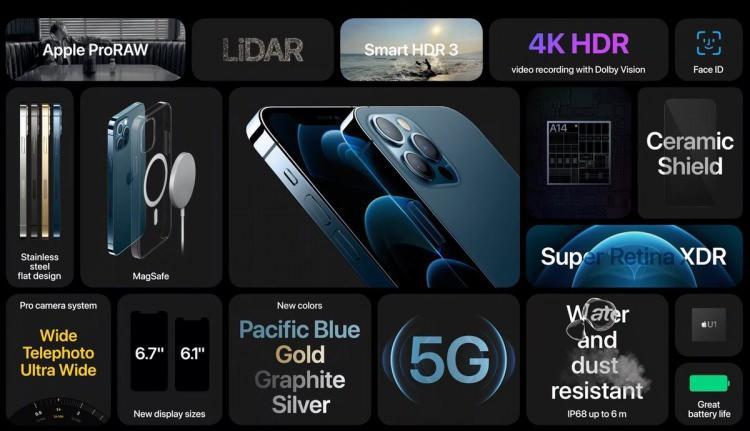 <p>iPhone 12 Pro özellikleri.</p>