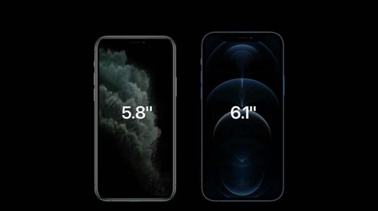 <p>iPhone 12 ve iPhone 12 Mini modelleri ekran boyutları.</p>  <p>Cihazların ekran özellikleri şöyle;<br /> 2532 x 1170 çözünürlük<br /> 460 ppi piksel yoğunluğu<br /> 60 Hz yenileme hızı<br /> HLG HDR desteği<br /> 1200 nits parlaklık<br /> HDR10 desteği</p>