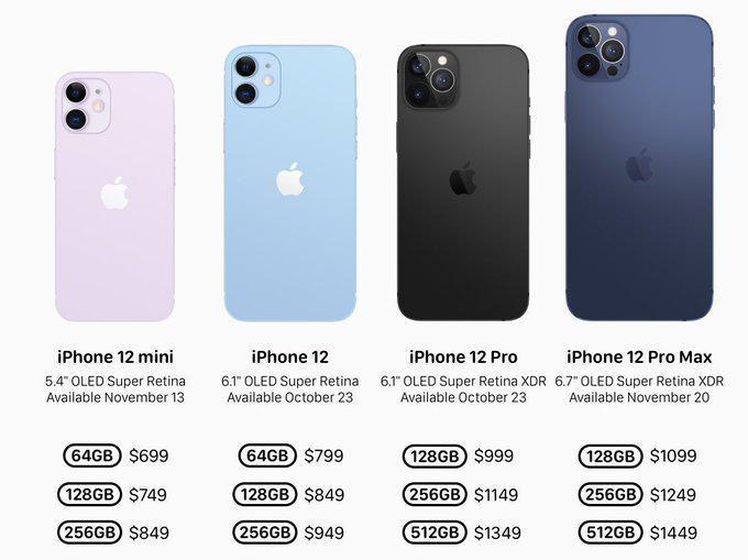 <p>iPhone 12 fiyatları</p>