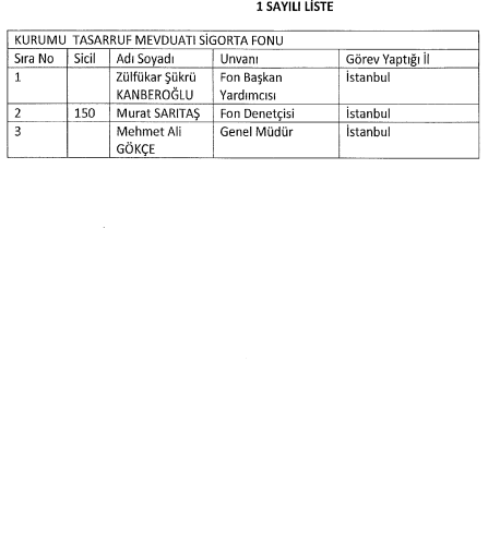 <p>İhraç edilenlerin listesi şu şekilde...</p>