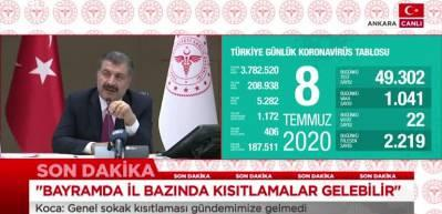 Bakan Koca: İlaçta müjdeli haber... Artık Türkiye'de üretilecek
