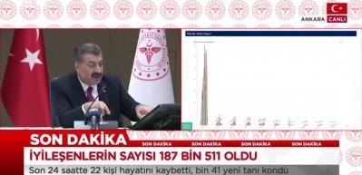 Sağlık Bakanı Koca'dan koronavirüs salgınına ilişki önemli açıklamalar