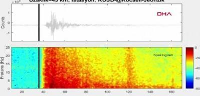 Son dakika: İşte İzmir depreminin sesi! Tüyleri diken diken etti...