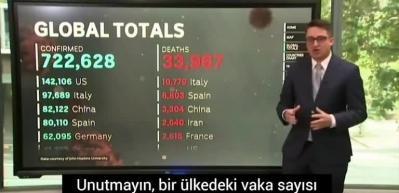 Tedbiri elden bırakmamalıyız! Yabancı televizyonundan Türkiye istatistikleri...