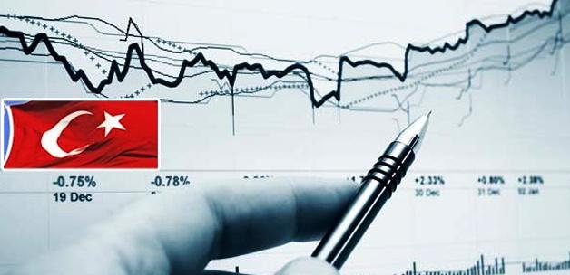 2013 yılında ekonomide neler yaşandı?