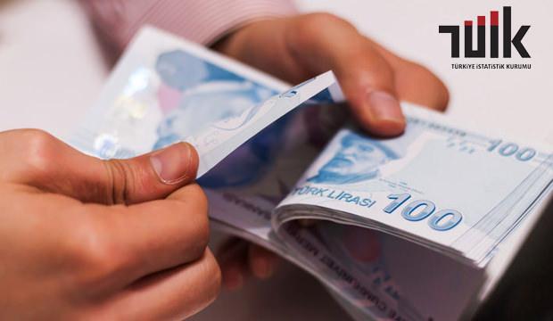 TÜİK asgari ücret maaşı zam oranını açıklandı! 2 bin 213 lira...