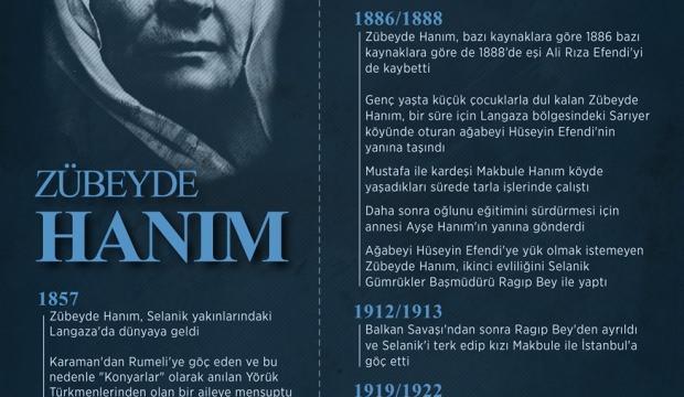 GRAFİKLİ - Atatürk'ün annesi Zübeyde Hanım anılıyor