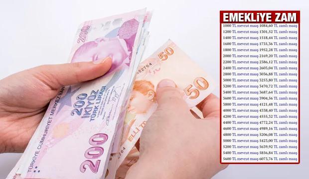 Emekli maaşı ne kadar zam geldi? Ocak ayında gelecek yeni zam oranı