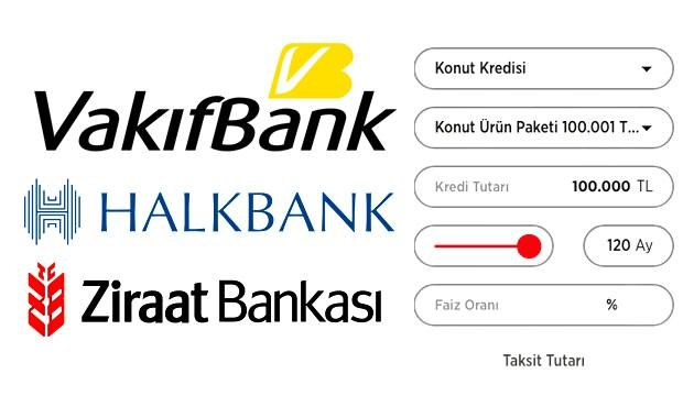 1 yıl ödemesiz Kredi Hesaplama: Vakıfbank, Ziraat Bankası, Halkbank kredi başvuru işlemi