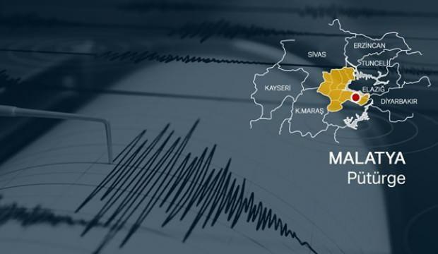 Son dakika haberi: Malatya'da 5 büyüklüğünde deprem!