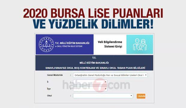 Bursa 2020 nitelikli okullar taban puanları ve LGS yüzdelik dilimleri