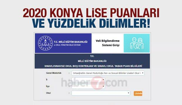 Konya 2020 nitelikli okullar taban puanları ve LGS yüzdelik dilimleri