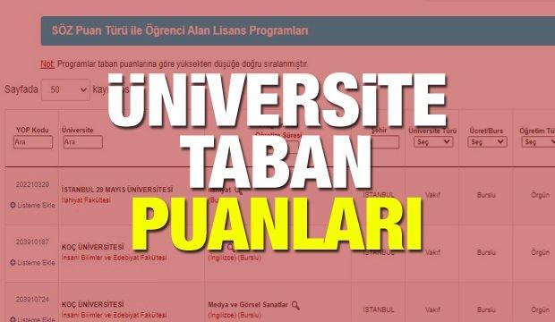Üniversite taban puanları:  2 yıllık ve 4 yıllık üniversite bölümleri taban puanları belli oldu