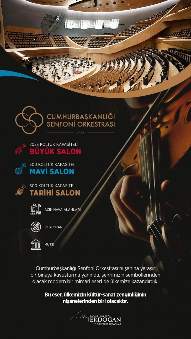 Cumhurbaşkanlığı Senfoni Orkestrası yeni binası