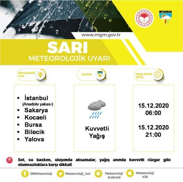 Son dakika: Meteoroloji'den İstanbul dahil 14 ile sarı kodlu uyarı