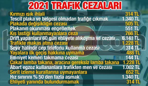 2021 trafik cezaları tablosu! Radar, kırmızı ışık, makas atma, emniyet şeridi cezası...