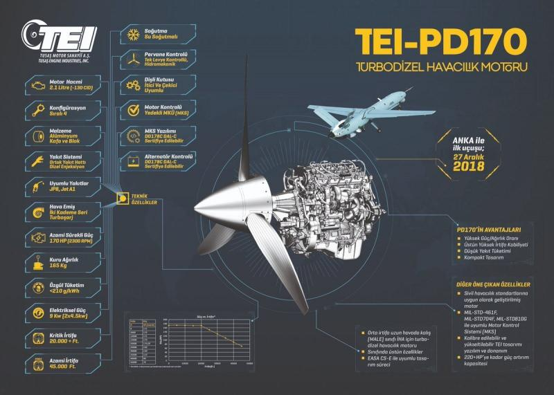 TEI-PD170