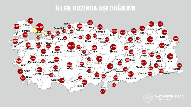 Türkiye geneli il il aşı sayısı