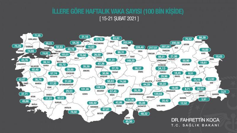Türkiye geneli bir haftalık koronavirüs vaka sayısı