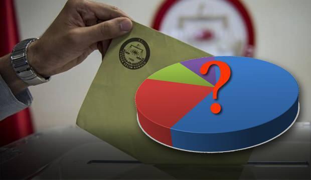 İki seçim anketi birden! Dikkat çeken sonuçlar açıklandı