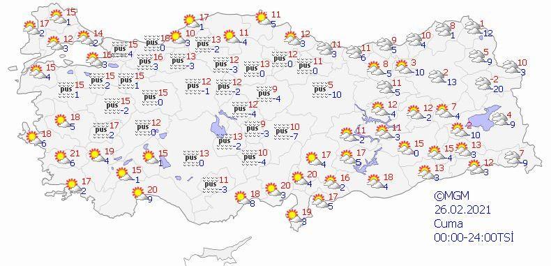 26 Şubat Cuma hava durumu.