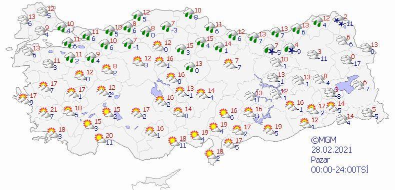 28 Şubat Pazar hava durumu.