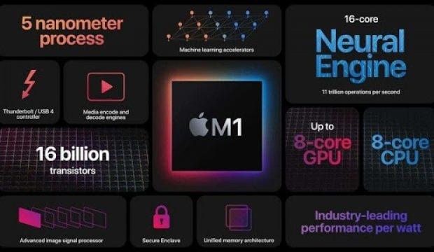 Apple M1 işlemcisiyle Ethereum kazmaya başladılar