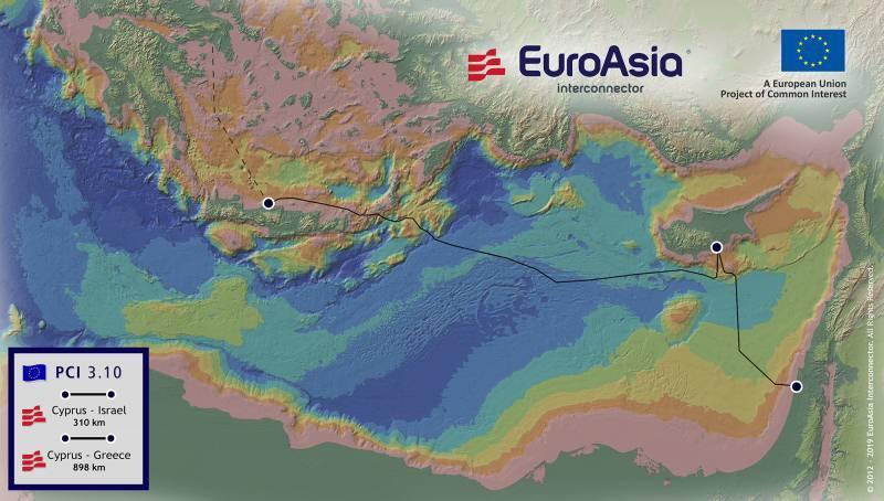 EuroAsia Enterkonnektörü projesi