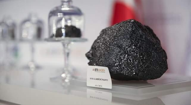 Bor Karbür, madenden çıkan borun katma değerini işleme yoluyla oluşturulan, yaklaşık 2 bin kata kadar artıran bir teknolojiye verilen addır. Bor Karbür, endüstriyel, savunma sanayi ve nükleer enerji santrallerinde kullanılabilmektedir.