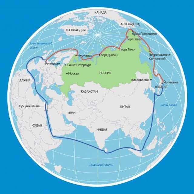 Kuzey Buz Denizi ticaret yolu