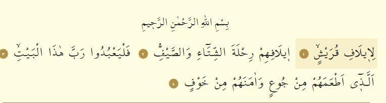 Kureyş Suresi Arapça Okunuşu
