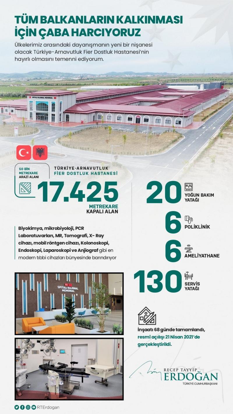 Türkiye-Arnavutluk Fier Dostluk Hastanesi