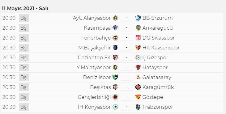 Haftayı BAY geçen takım Antalyaspor