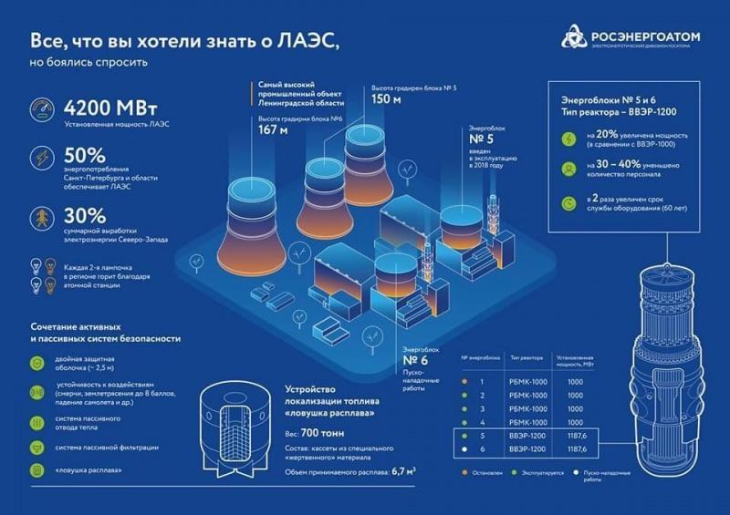 Akkuyu'da kullanılacak olan 3. nesil VVER 1200 tipi reaktörler