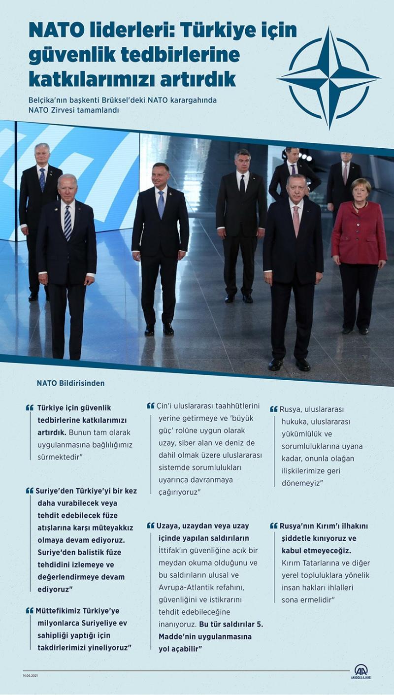 NATO Zirvesi Bildirisi