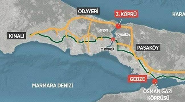 Kuzey Marmara otoyolu