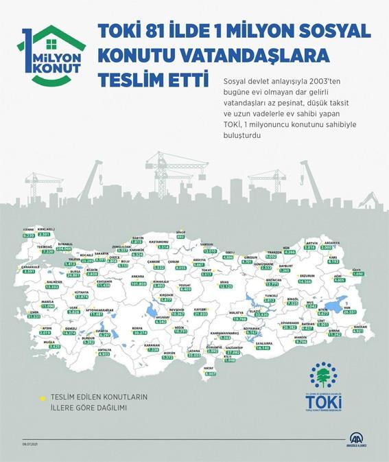 Toki 81 ilde 1 milyon sosyal konutu vatandaşlara teslim etti