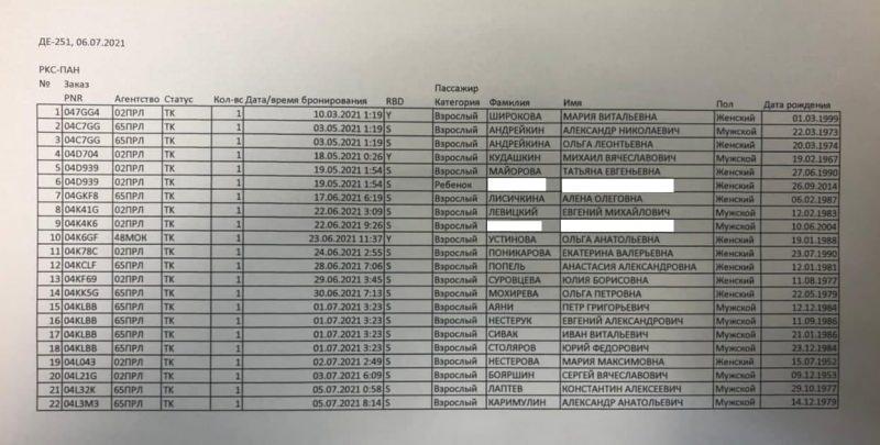 Uçaktaki yolcuların listesi