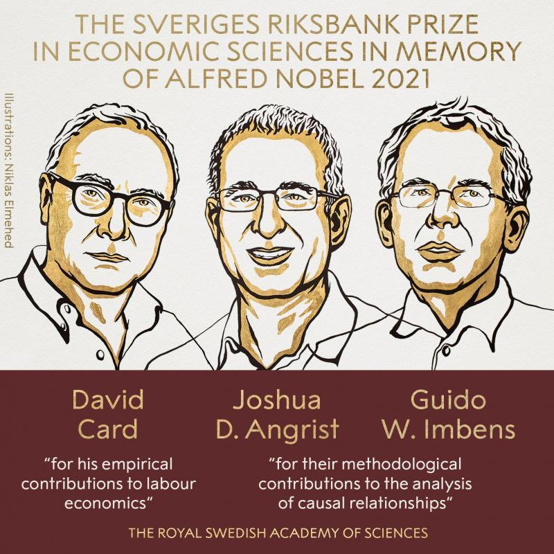 2021 Nobel Ekonomi Ödülü'nü David Card ile Joshua D. Angrist ve Guido W. Imbens kazandı.