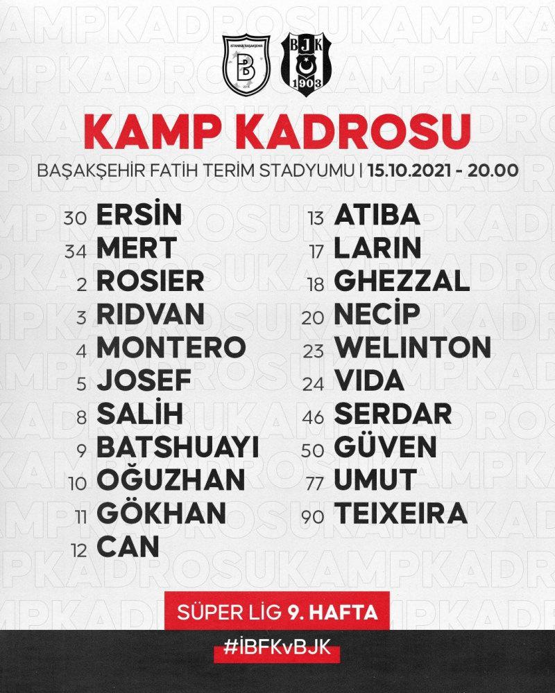 Beşiktaş'ın Başakşehir kadrosu