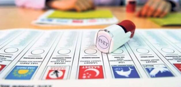 Seçim 2015 Nerede oy kullanacağım?