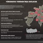 GRAFİKLİ - Yüksekova yeniden inşa edilecek