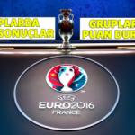 EURO 2016'da toplu sonuçlar ve puan durumları! - (TÜM GRUPLAR)