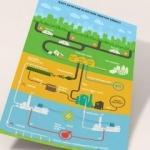 Elektriğin yüzde 3'ü çöpten karşılanabilir