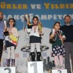 Satranç: 2019 Türkiye Küçükler, Yıldızlar ve Emektarlar Şampiyonası