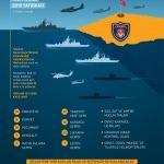 GRAFİKLİ - Cumhuriyet tarihinin en büyük deniz tatbikatı başladı
