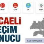 KOCAELİ yerel seçim sonuçları! Hangi parti ne kadar oy aldı, kim kazandı?