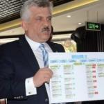 DSP'li adaydan çarpıcı iddia: Belediyeyi HDP ile paylaşmışlar bile!